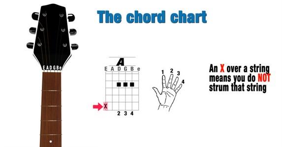 Cách bấm hợp âm 6
