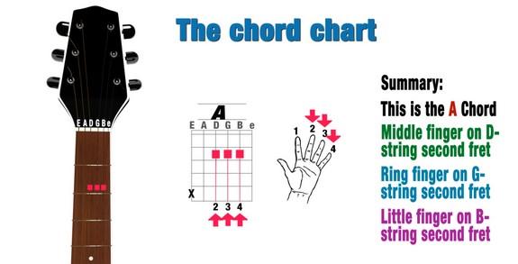 Cách bấm hợp âm 8
