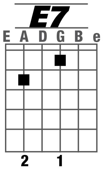 hợp âm E7