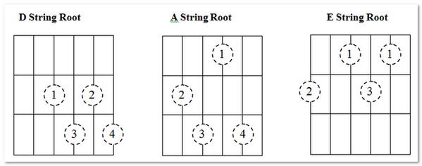 Hợp âm giảm – diminished chord