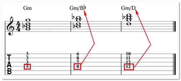 triads minor