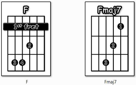 F-Fmaj7
