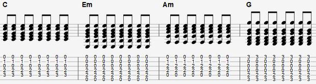 4 bí quyết giúp chuyển hợp âm nhanh và chính xác