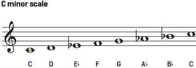 C minor