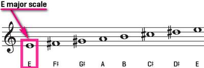 Scale - Âm giai là gì