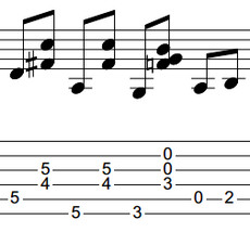 Hướng dẫn vòng hợp âm theo phong cách Tommy Emmanuel