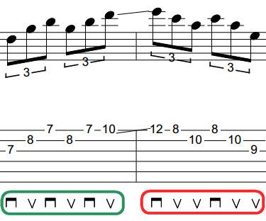 Bài tập quét dây arpeggios giúp đồng bộ 2 tay alternate to sweep