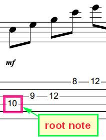 Các dạng đánh cách dây trưởng, thứ và diminished arpeggios