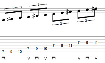 Eddie Van Halen EVH