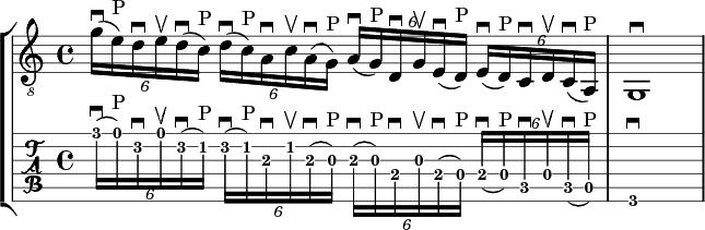 pentatonic-pull-hammer-triplets-1-lick-3