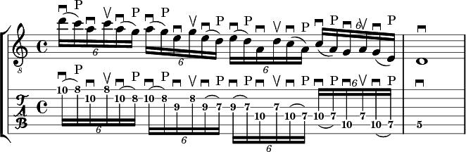 Các câu pentatonic ở thế tay 1 và 4 theo phong cách Randy Rhoads