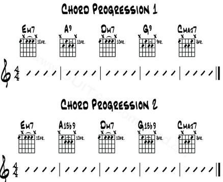 5 cách để tạo ra vòng hợp âm lạ tai trên đàn guitar