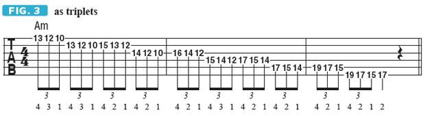 Luyện tập cách chạy ngón khác lạ theo phong cách John Petrucci