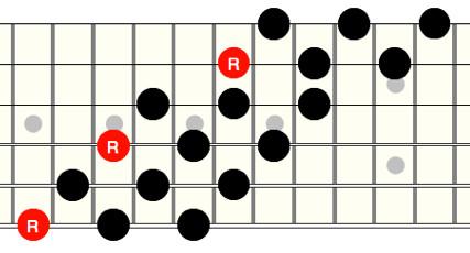whole tone 3 notes