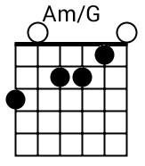 am_g-chord