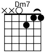 dm7-chord