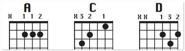thumb_chord