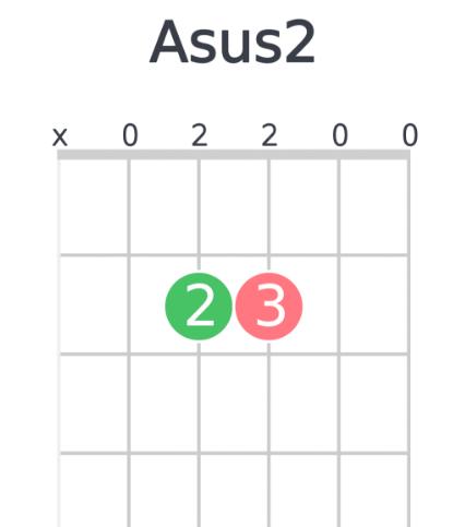hợp âm màu Asus2