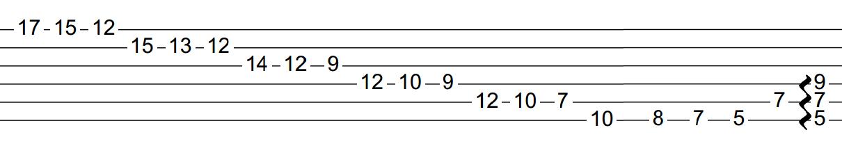 Câu lick mở rộng Pentatonic hợp âm màu Asus2
