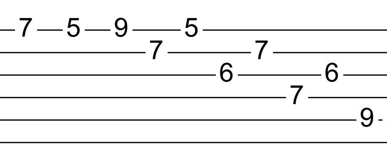 Hướng dẫn câu Outro mẫu cho âm giai F#m
