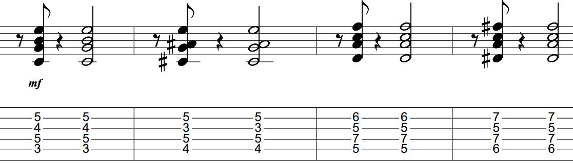 Đệm kiểu Jazz với vòng hợp âm đơn giản