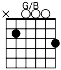 G bass B
