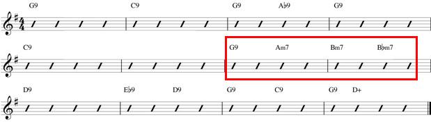 Một số biến thể vòng hợp âm 12 bar blues