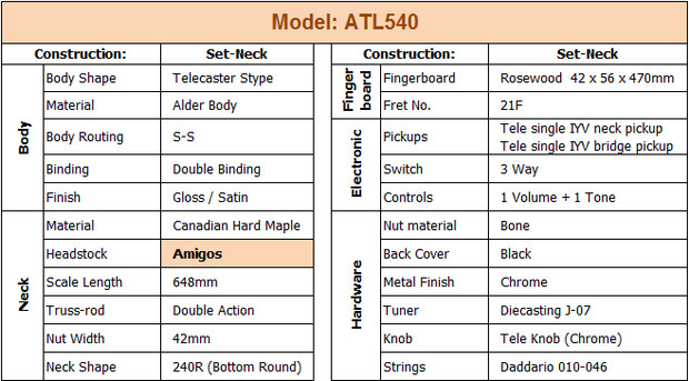 telecaster specification